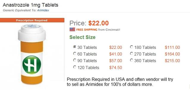 Anastrozole 1mg Tablets Generic Equivalent Arimidex