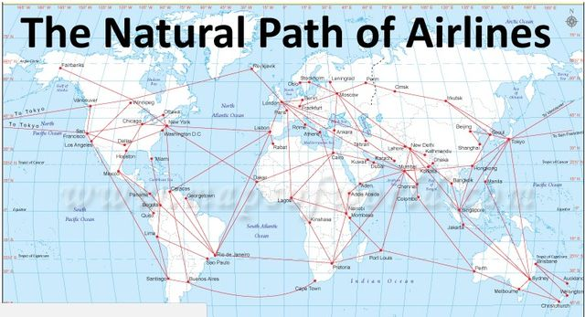 Map of natural path of airlines. title=