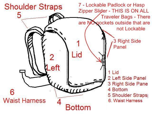 Bag Source Backpack Design By Andy Lee Graham Of Hobotraveler Com Live Abroad