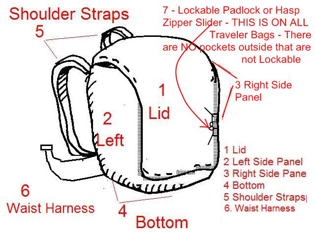 Shoulder Straps Waist Harness For Traveler Bag Less Than 30 Percent Of Travelers Use The Strap 20 Have Two Wheel Carts