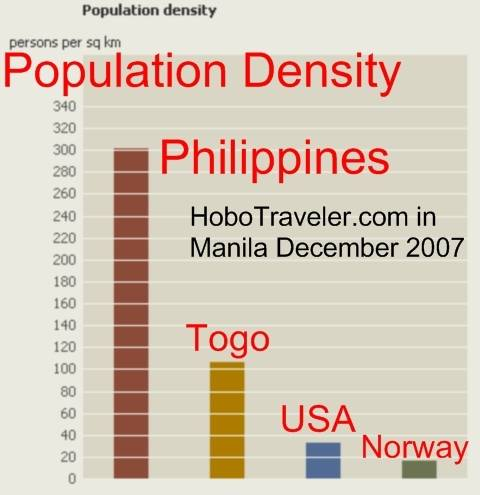 introduction overpopulation in philippines A paper on the reproductive health bill in philippines 1 introduction as of 2014, philippines has a population of 100,617,630 people, making it the twelfth most populated country in the world.