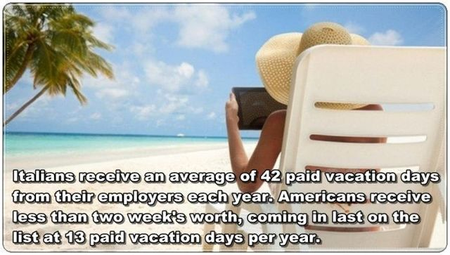 Fun Travel Facts