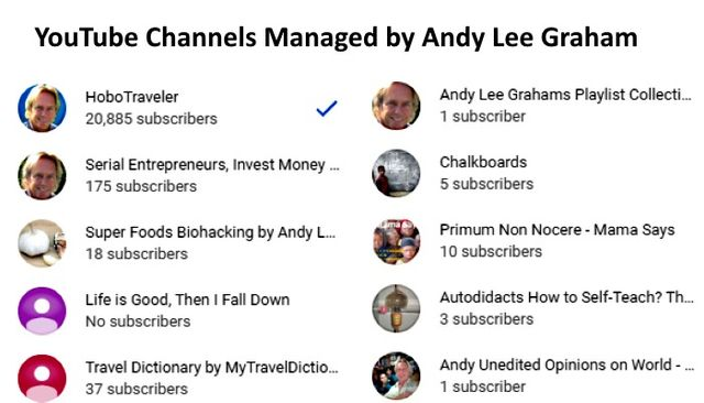 YouTube Channels by Andy Lee Graham