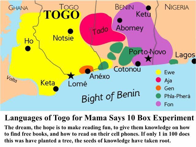 Languages of Togo