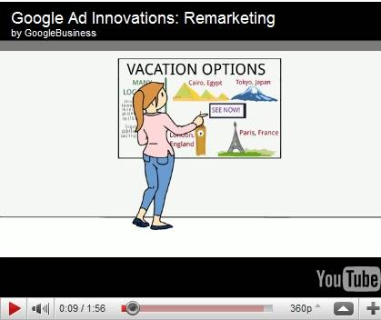 Follow Up on Prospects with Google Ad Remarketing