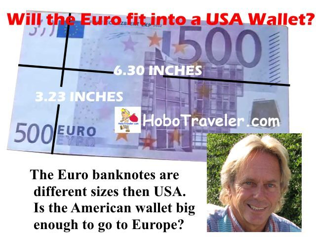 Euro BAnknotes in Inches Measurment Sizes