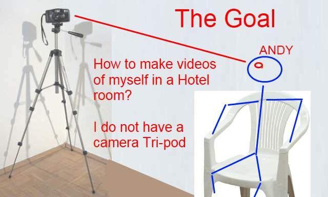 Travel Camera Tri-Pod