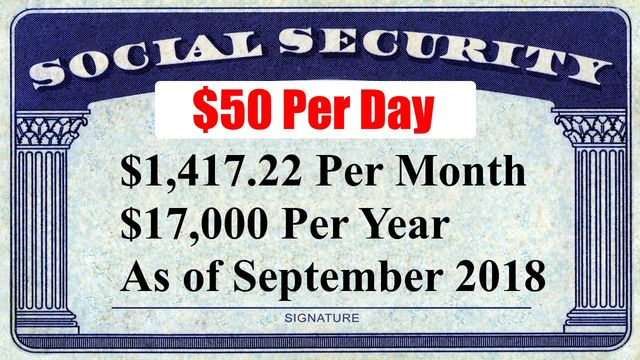 The average American is will receive approximately 50 USD per day in Social Security Payment.