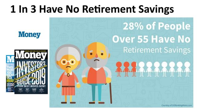 28 percent of you, roughly 1 in 3 of you have no saving for retirement.